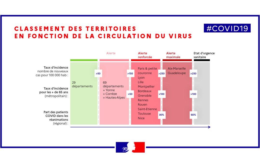COVID : La Corrèze passe en zone d'alerte