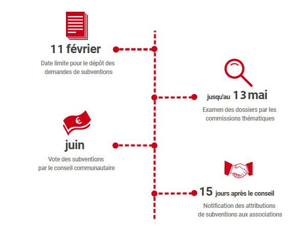 calendrier des demandes subventions aux associations